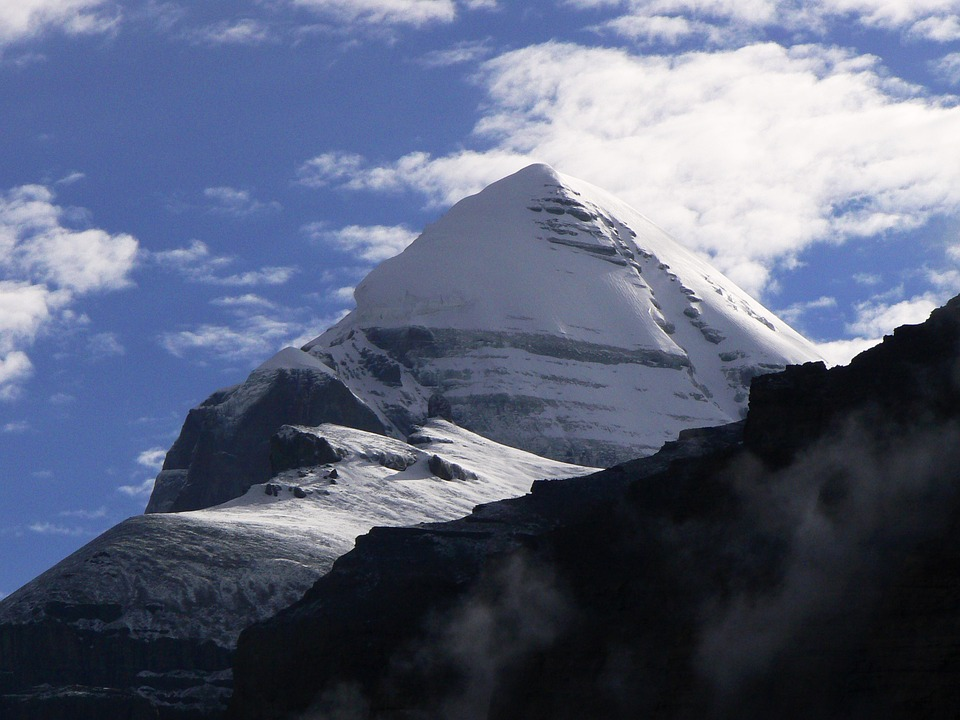 The Peak of Mount Kailash